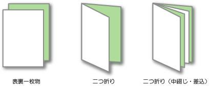 パンフレット 折り見本